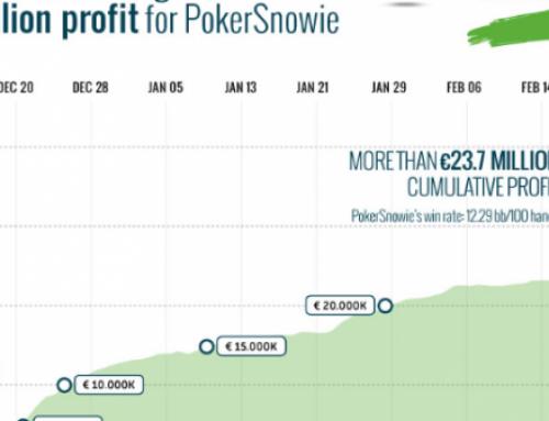 PokerCoach от PokerSnowie — лучший в мире тренер по покеру